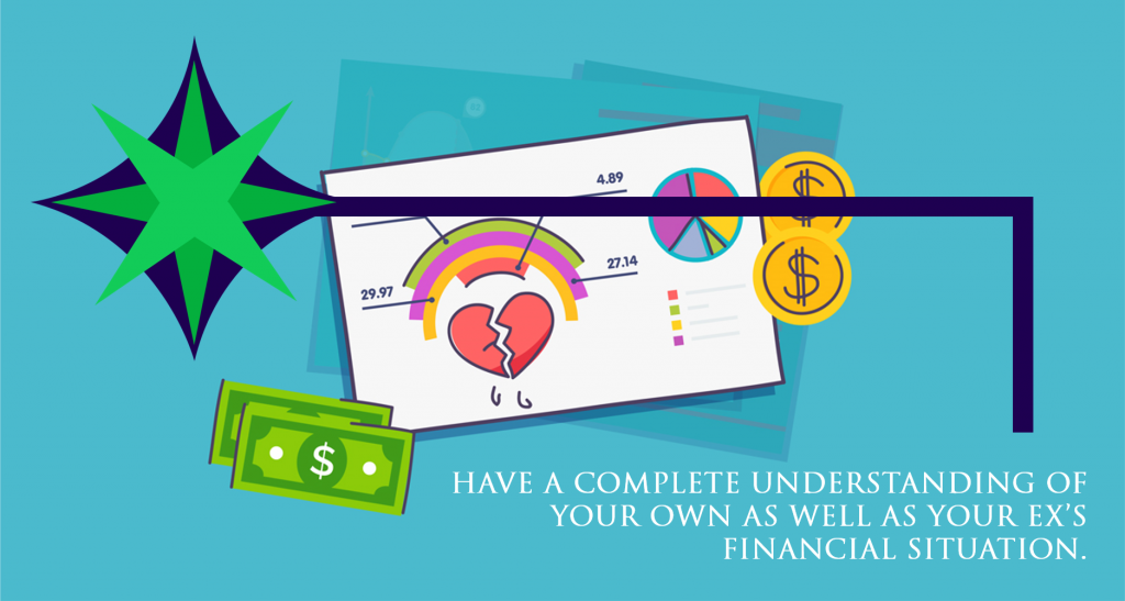 When charting your living expenses during your divorce, you need to have a complete understanding of your own as well as your ex's financial situation